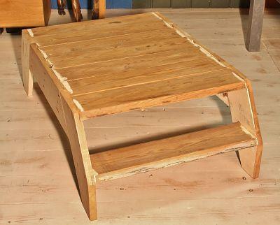 Tafel van trapdelen